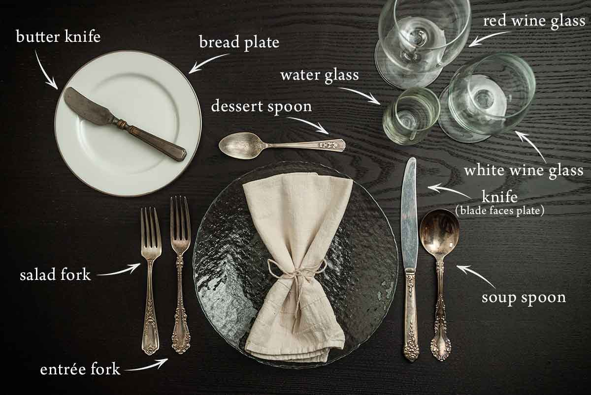A diagram of how to properly set a formal dinner table.